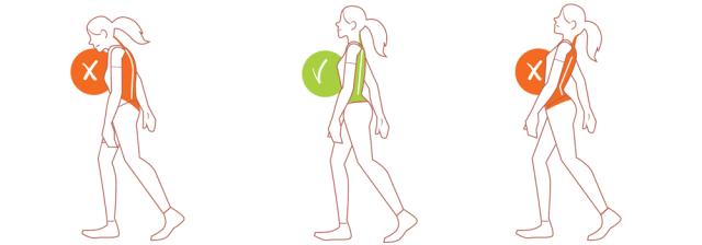 pose-vs-posture2